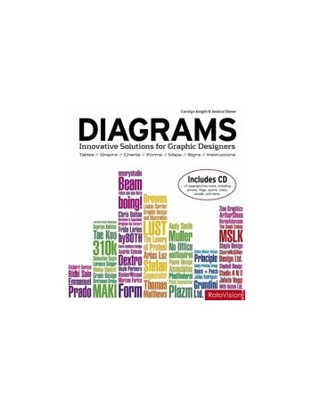 Diagrams: Innovative...